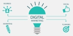 Digital Marketing Services | Top Digital Marketing Agency