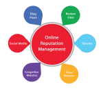 Online Reputation Management Services | ORM Services in USA